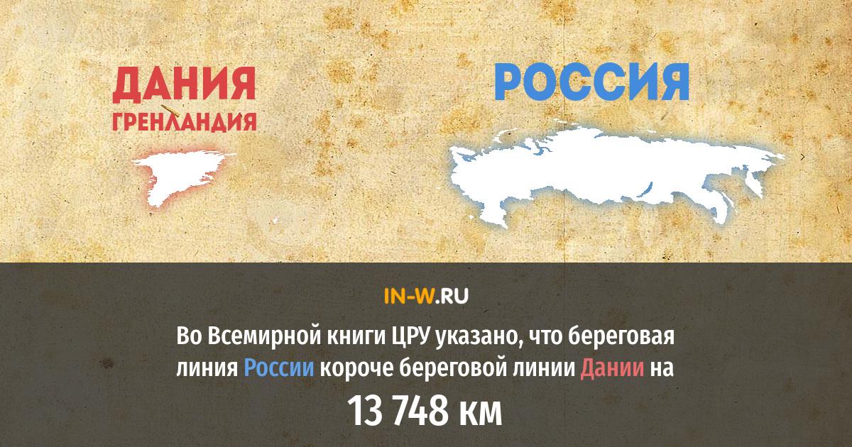 инфографика, Россия, Дания, береговая линия, парадокс береговой линии