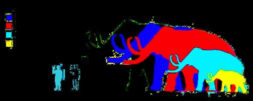 Соотношения размеров мамонтов и человека